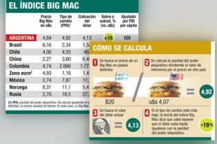 hamburguesa, día internacional de la hamburguesa, carne, cuarentena, comidas rápidas, festividad, alimento, salón de la fama, campaña publicitaria, Estados Unidos, índice Big Mac, ganadería, ganadería colombia, noticias ganaderas colombia, contexto ganadero