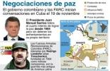 Mapa de Colombia con la influencia de las FARC en el territorio  © AFP afp