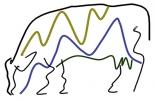 Factores pH rumen bovinos, rumen de bovinos, pH del rumen, estado ruminal, factores que inciden en el pH del rumen de los bovinos, composición de la leche, grasa láctea, proteína láctea, ácidos grasos, pH del rumen, calidad composicional leche, estado del rumen, grasa de leche en vacas, producción de leche, CONtexto ganadero, ganaderos Colombia, noticias ganaderas Colombia