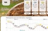 Argentina, INTA, plataforma web para adelantarse al clima, información meteorológica con la vulnerabilidad social territorial y de las cadenas productivas, Centro de Investigación y Desarrollo Tecnológico para la Agricultura Familiar (CIPAF) del INTA–, capacidad adaptativa, resiliencia de los productores familiares en el noreste del país frente al cambio climático y la variabilidad, eventos hidrometeorológicos, CONtexto ganadero, noticias ganaderas, vacas