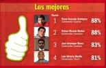 Gobernadores. de Colombia.jpg