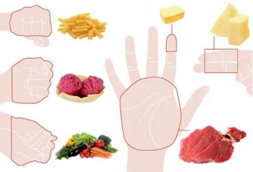 Use sus manos, le dan el secreto para alimentarse muy bien