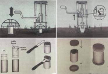 Equipo para tomar muestra de suelos, invento de investigadores, Universidad Nacional de Palmira, práctico, disminuye la contaminación de la muestra, CONtexto ganadero, noticias de ganadería colombiana.