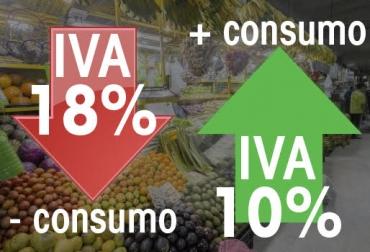 Reactivar la demanda, Ley de Financiamiento, IVA general del 10 %, impacto del consumo de las personas, dinamizar el consumo de los hogares, reactivar la demanda, CONtexto Ganadero, noticias de ganadería colombiana.