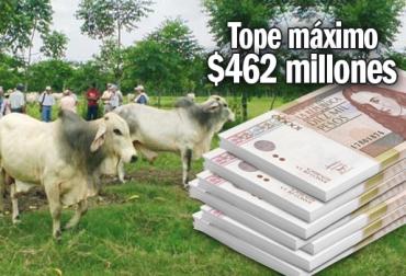 crédito préstamo para el sector lácteo Finagro