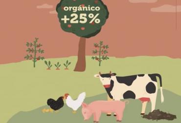 European Livestock Voice, la Voz de la Ganadería Europea, Estrategia De la granja a la mesa, Comisión Europea, De la granja a la mesa ganadería, Ganadería Sostenible, ganadería baja carbono, ganadería carbono, reducción de emisión de gases de efecto invernadero, Ganadería emisión GEI, Bienestar Animal, beneficios del bienestar animal, beneficios de la ganadería, ganaderos, ganaderos colombia, ganado, vacas, vacas Colombia, bovinos, Ganadería, ganadería colombia, noticias ganaderas, noticias ganaderas colomb