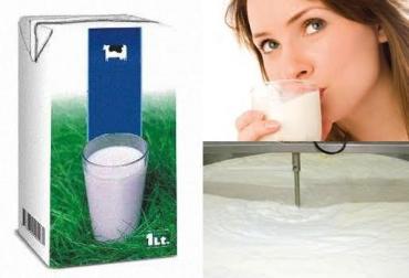consumo leche UHT y pasteurizada Colombia