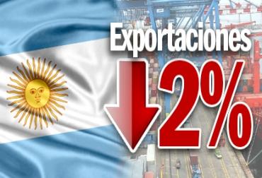 exportaciones de carne en argentina